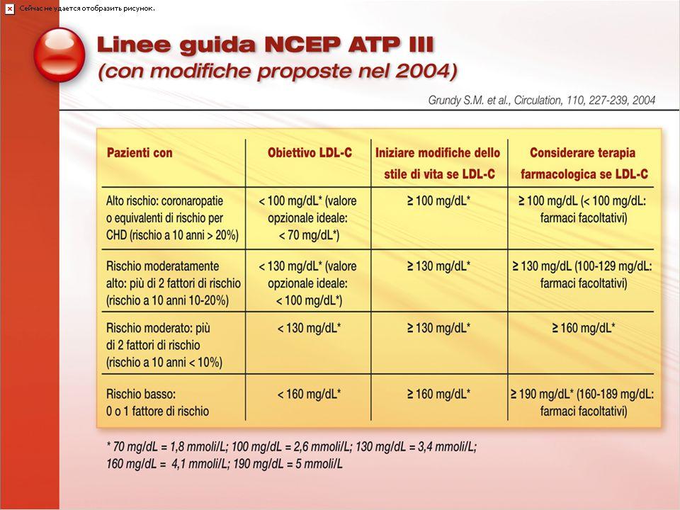 Principali cause di dislipidemie secondarie IPERCOLESTEROLEMIA IPERTRIGLICERIDEMIA HDL RIDOTTE Epatopatie Ostruttive - Farmaci - Sindrome nefrosica -