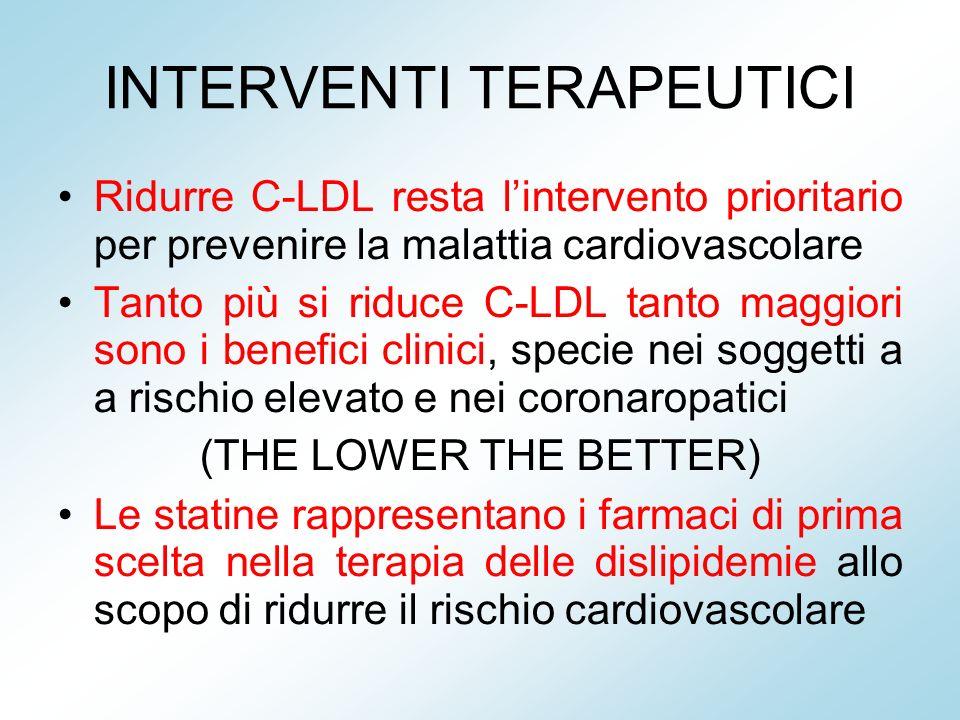 IMPLICAZIONI CLINICHE DEL PROFILO LIPIDICO Colesterolo totale: utile nello screening iniziale del rischio cardiovascolare e come parte dellassetto lip
