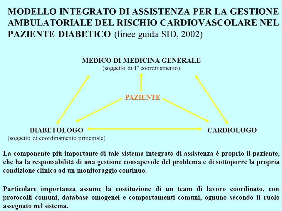 In Italia ci sono quasi 3 milioni di diabetici e un altro milione non sa di averlo