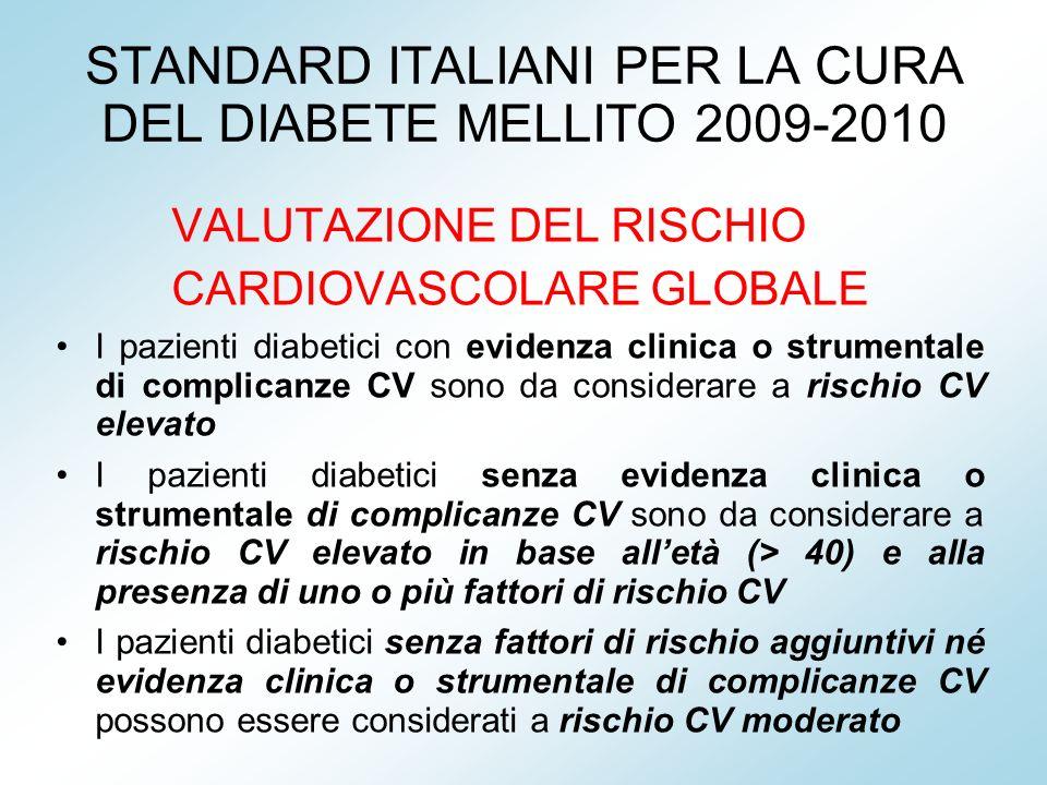 45-----40-----35-----30-----25-----20-----15-----10-----5-----0- INCIDENZA Persone senza diabete Persone con diabete con precedenti episodi con preced