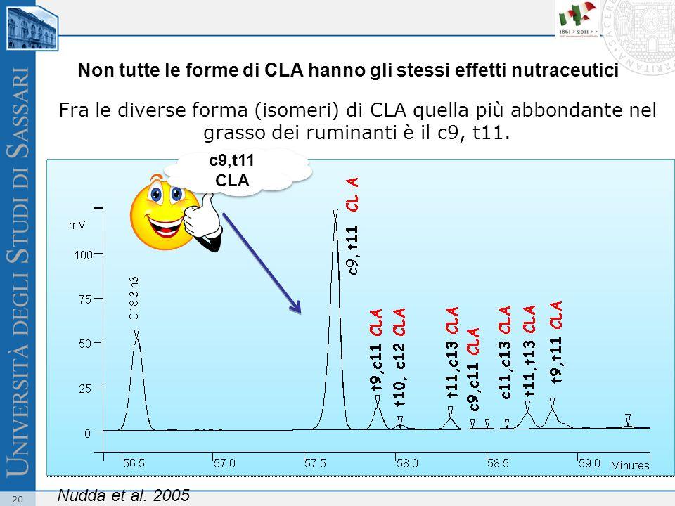 20 c9,t11 CLA Nudda et al. 2005 Fra le diverse forma (isomeri) di CLA quella più abbondante nel grasso dei ruminanti è il c9, t11. Non tutte le forme