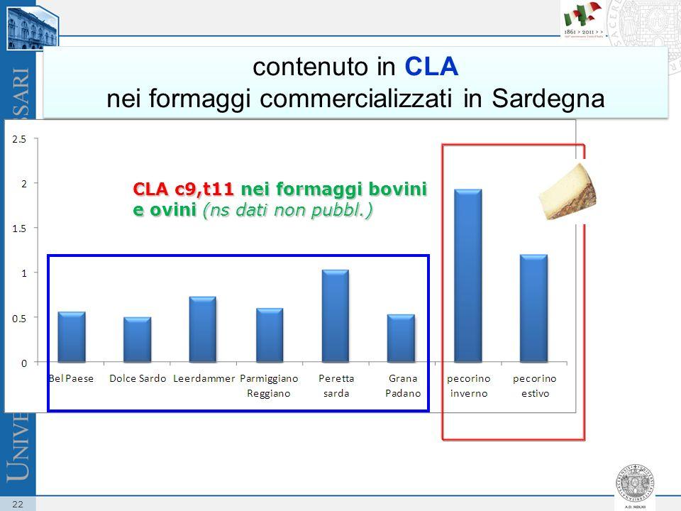 22 CLA c9,t11 nei formaggi bovini e ovini (ns dati non pubbl.) contenuto in CLA nei formaggi commercializzati in Sardegna contenuto in CLA nei formagg