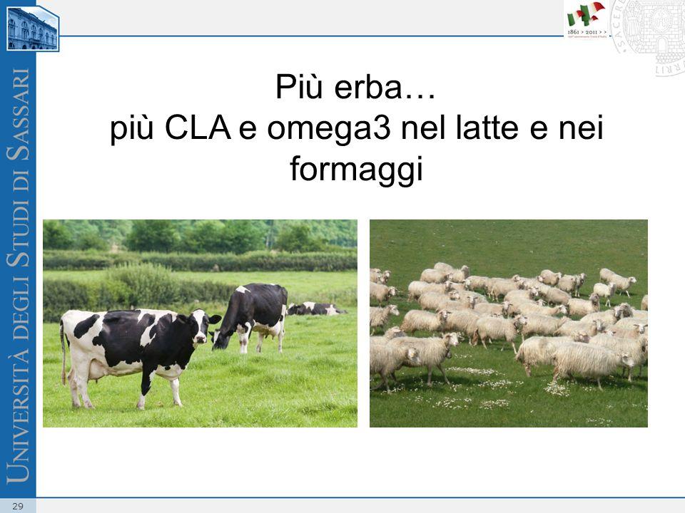 29 Più erba… più CLA e omega3 nel latte e nei formaggi