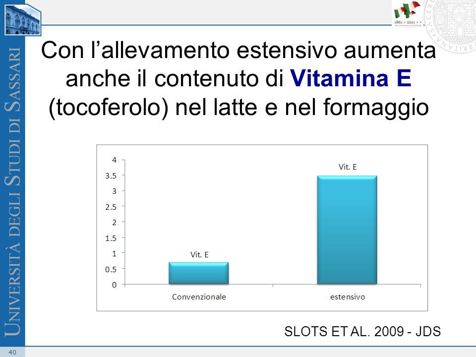 40 Con lallevamento estensivo aumenta anche il contenuto di Vitamina E (tocoferolo) nel latte e nel formaggio SLOTS ET AL. 2009 - JDS