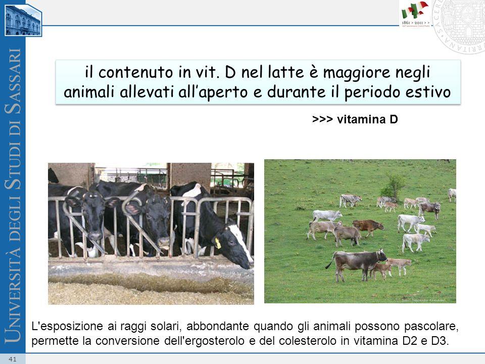 41 il contenuto in vit. D nel latte è maggiore negli animali allevati allaperto e durante il periodo estivo >>> vitamina D L'esposizione ai raggi sola
