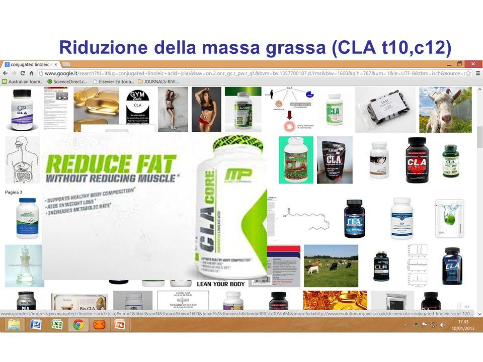 Riduzione della massa grassa (CLA t10,c12)