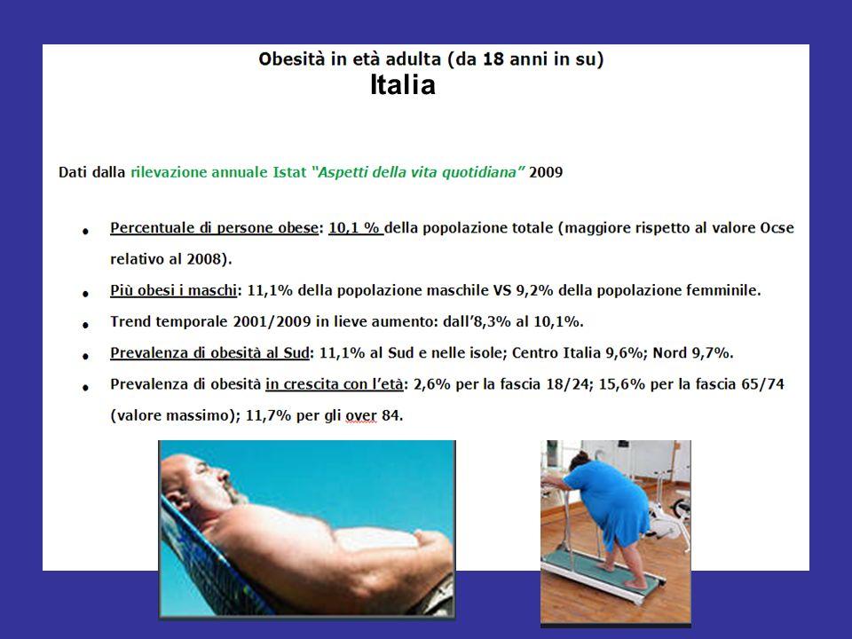 i numeri 400 milioni di adulti in sovrappeso in Europa Circa il 20% dei bambini sono in sovrappeso e un terzo di questi sono obesi. IMPORTANZA DELLA D
