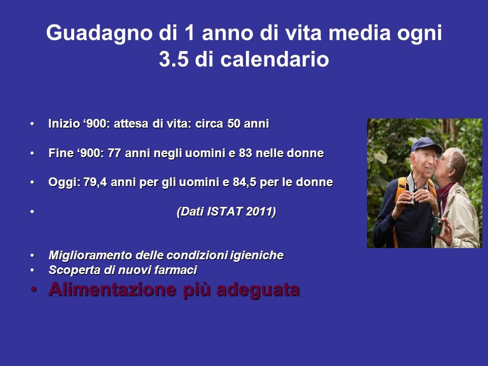 LA TAVOLA DEGLI ERRORI Università della terza età Sassari 23 aprile 2013