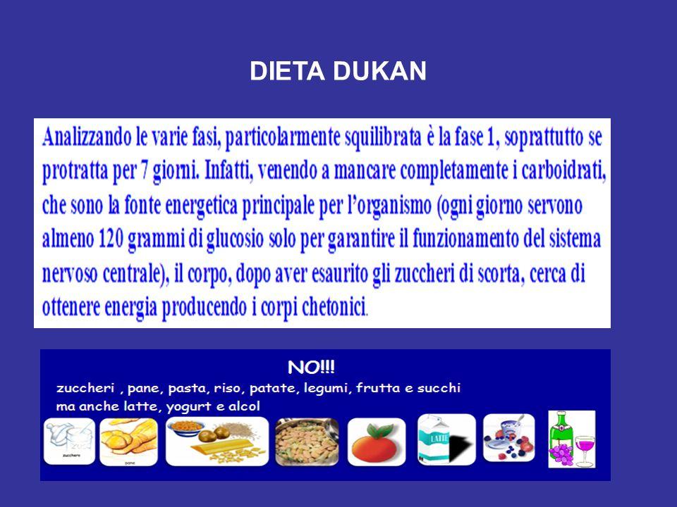 La dieta Dukan ricca di proteine determina Minore innalzamento della glicemia e minore secrezione di insulina Minori depositi di glucosio e maggiore p