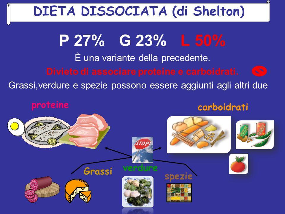 P 27% G 23% L 50% Per 6 giorni alla settimana viene consumato un unico tipo di alimento,a volontà,scelto tra Latticini uova carne pesce verdura frutta