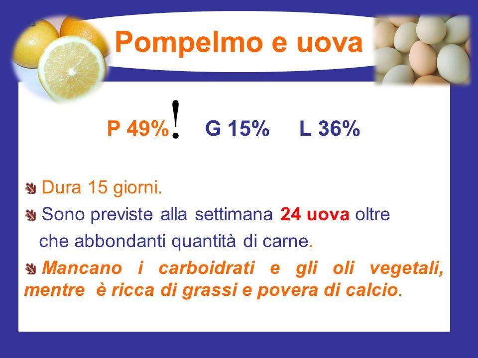 Dieta dei 4 giorni Solo verdure nella quantità desiderata associando pochi alimenti di origine proteica. Nessun condimento