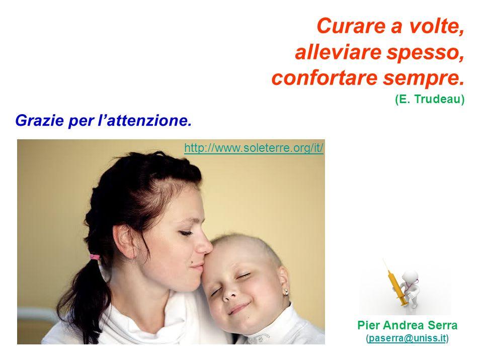 Curare a volte, alleviare spesso, confortare sempre. (E. Trudeau) Pier Andrea Serra (paserra@uniss.it)paserra@uniss.it http://www.soleterre.org/it/ Gr