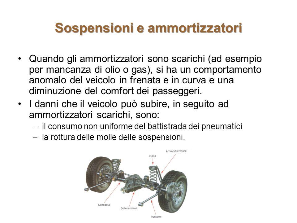 Sospensioni e ammortizzatori Quando gli ammortizzatori sono scarichi (ad esempio per mancanza di olio o gas), si ha un comportamento anomalo del veico