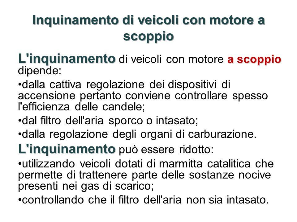 Inquinamento di veicoli con motore a scoppio L'inquinamento a scoppio L'inquinamento di veicoli con motore a scoppio dipende: dalla cattiva regolazion