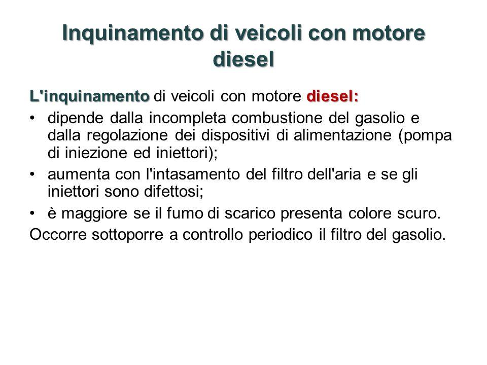 Inquinamento di veicoli con motore diesel L'inquinamentodiesel: L'inquinamento di veicoli con motore diesel: dipende dalla incompleta combustione del