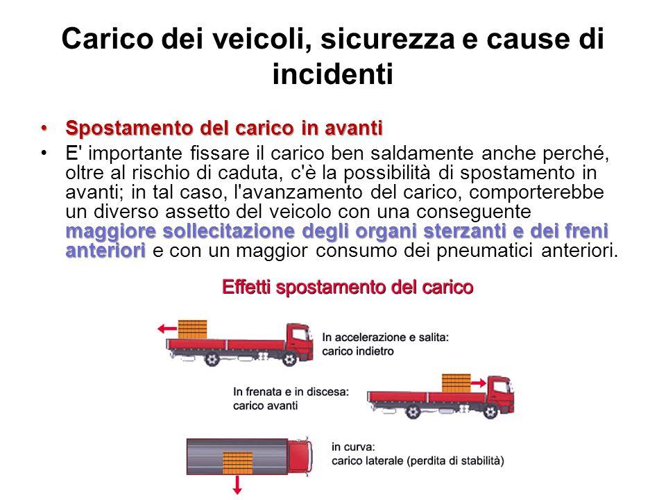 Carico dei veicoli, sicurezza e cause di incidenti Spostamento del carico in avantiSpostamento del carico in avanti maggiore sollecitazione degli orga