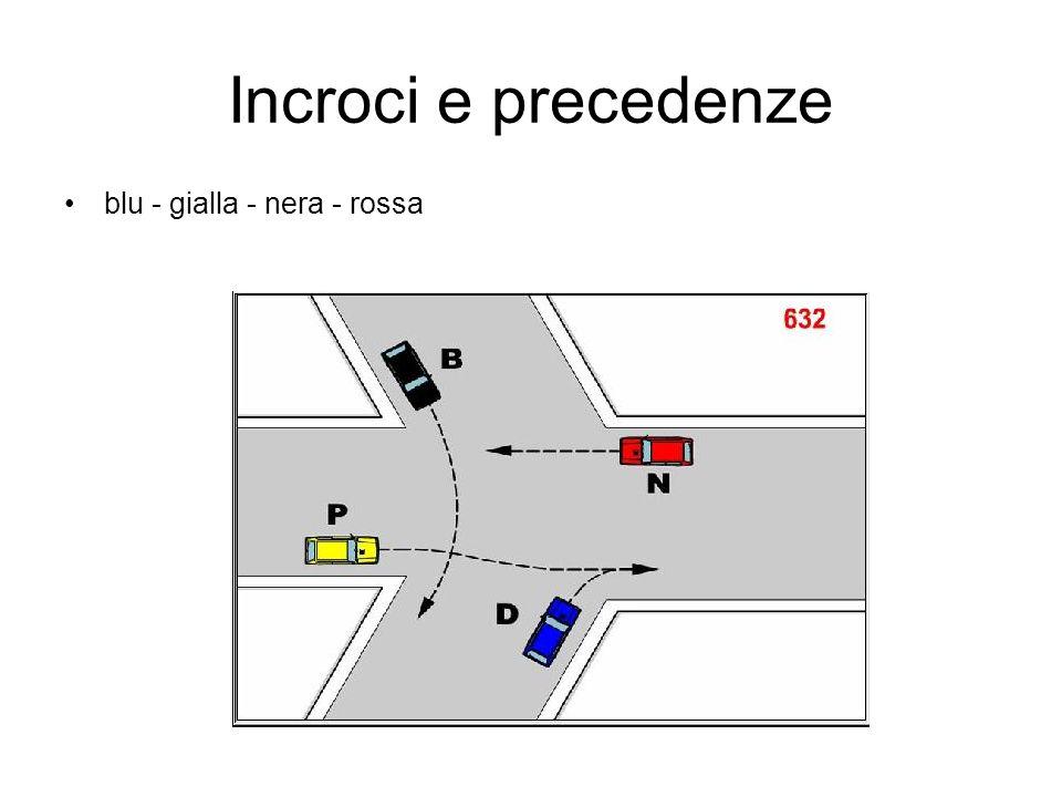 Incroci e precedenze blu - gialla - nera - rossa