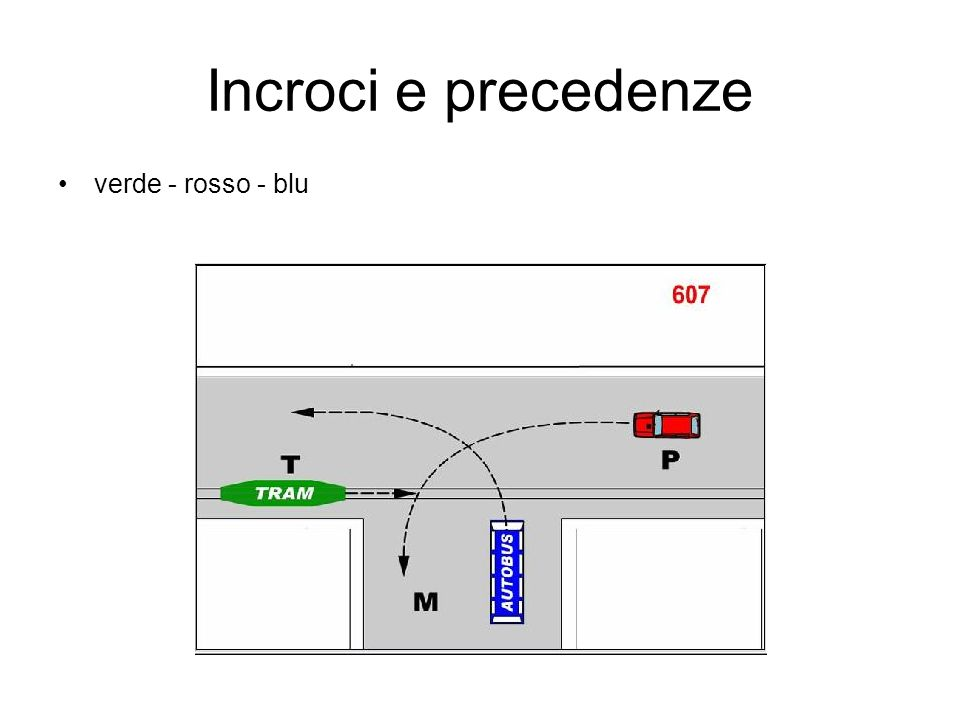 Incroci e precedenze verde - rosso - blu