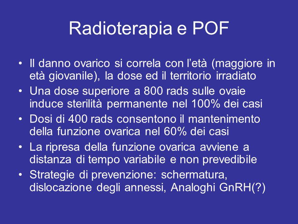 Radioterapia e POF Il danno ovarico si correla con letà (maggiore in età giovanile), la dose ed il territorio irradiato Una dose superiore a 800 rads