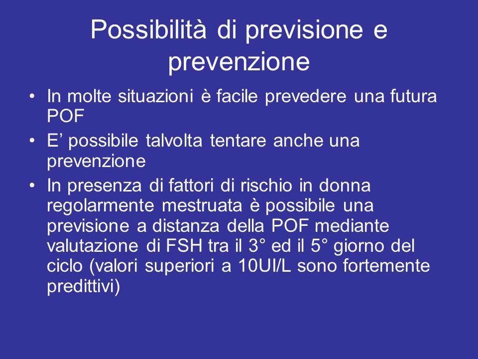 Possibilità di previsione e prevenzione In molte situazioni è facile prevedere una futura POF E possibile talvolta tentare anche una prevenzione In pr