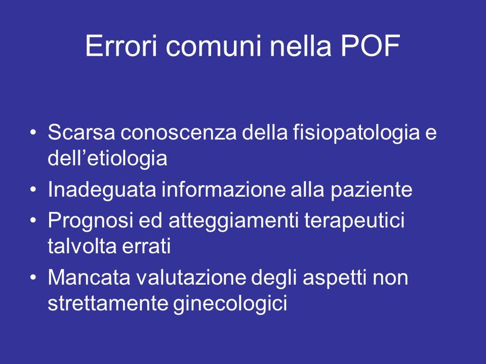 Errori comuni nella POF Scarsa conoscenza della fisiopatologia e delletiologia Inadeguata informazione alla paziente Prognosi ed atteggiamenti terapeutici talvolta errati Mancata valutazione degli aspetti non strettamente ginecologici