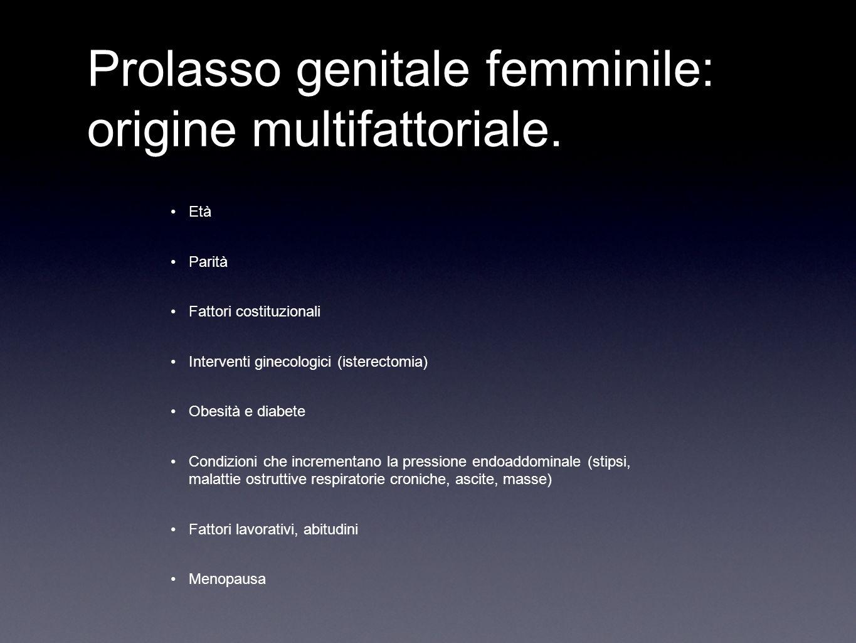 Prolasso genitale femminile: origine multifattoriale. Età Parità Fattori costituzionali Interventi ginecologici (isterectomia) Obesità e diabete Condi