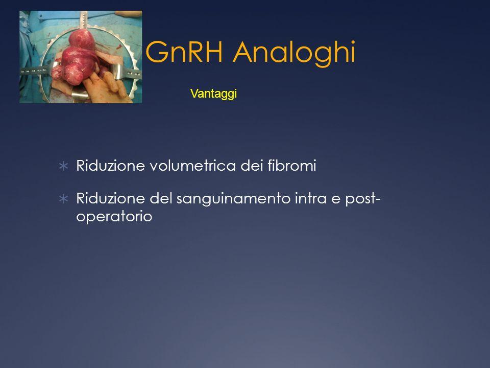 GnRH Analoghi Riduzione volumetrica dei fibromi Riduzione del sanguinamento intra e post- operatorio Vantaggi