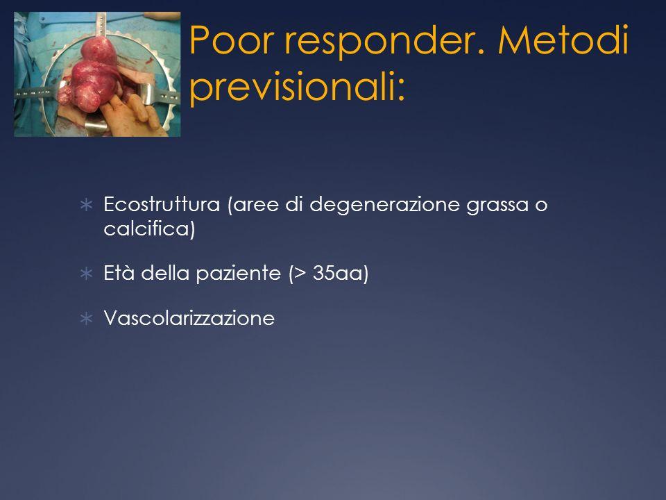 Poor responder. Metodi previsionali: Ecostruttura (aree di degenerazione grassa o calcifica) Età della paziente (> 35aa) Vascolarizzazione