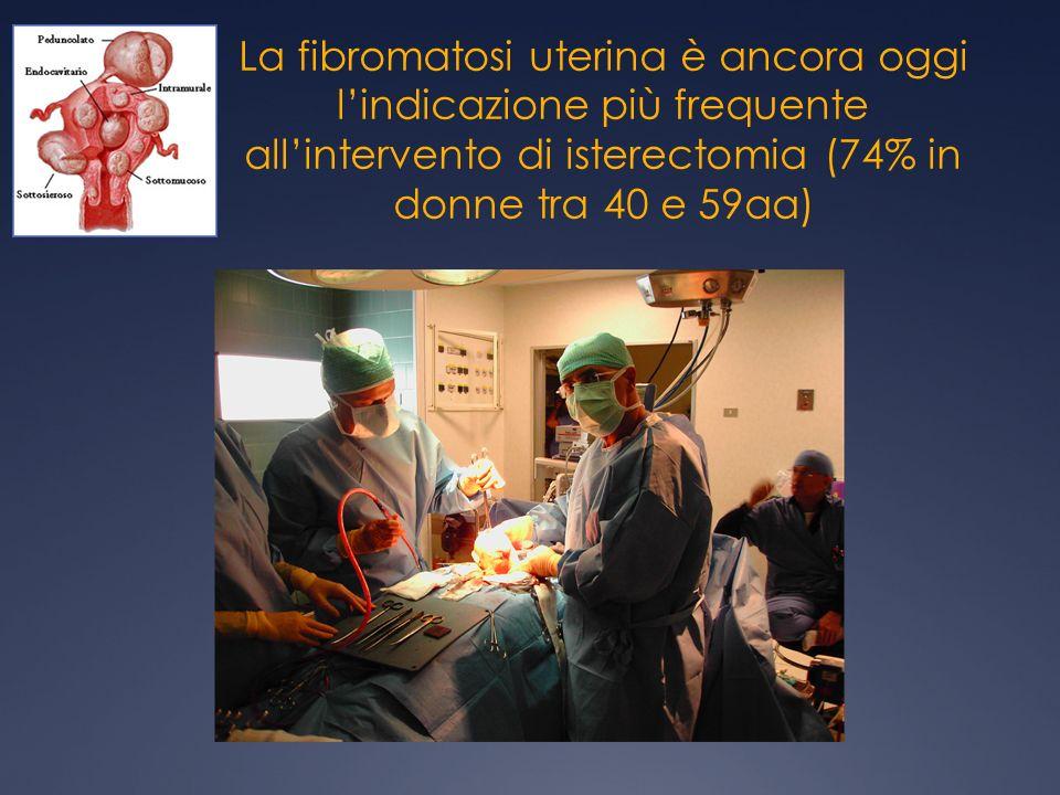 La fibromatosi uterina è ancora oggi lindicazione più frequente allintervento di isterectomia (74% in donne tra 40 e 59aa)