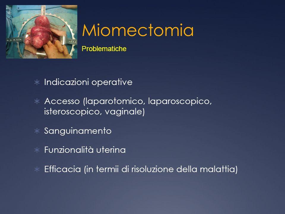 Miomectomia Indicazioni operative Accesso (laparotomico, laparoscopico, isteroscopico, vaginale) Sanguinamento Funzionalità uterina Efficacia (in term