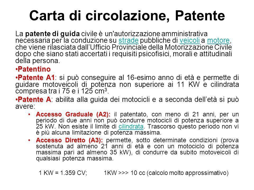 Carta di circolazione, Patente La patente di guida civile è un'autorizzazione amministrativa necessaria per la conduzione su strade pubbliche di veico