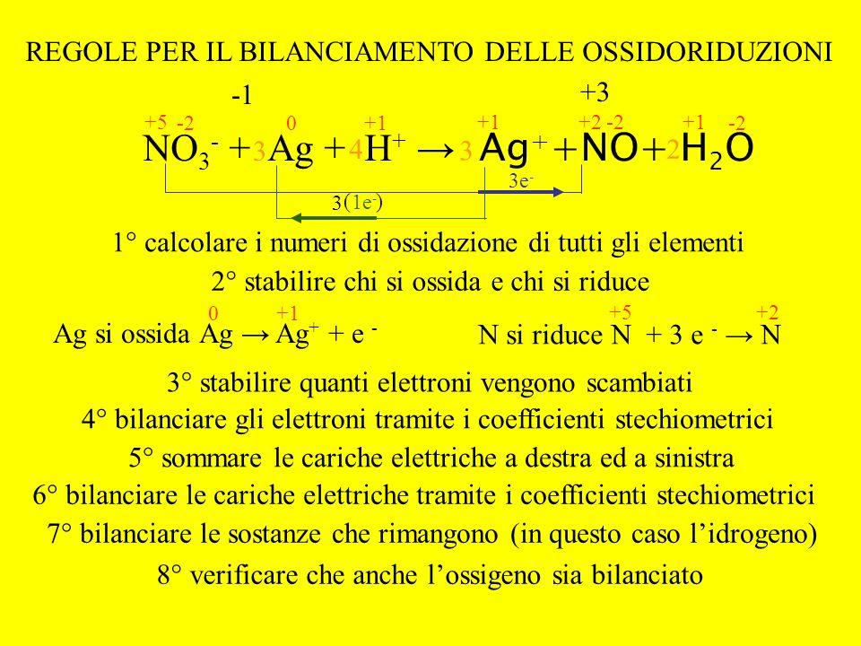 Elettrochimica10 NO 3 - + Ag + H+ H+ Ag + +NO+ H2OH2O REGOLE PER IL BILANCIAMENTO DELLE OSSIDORIDUZIONI 1° calcolare i numeri di ossidazione di tutti