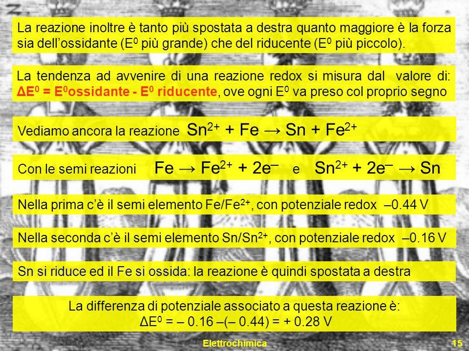 Elettrochimica15 La reazione inoltre è tanto più spostata a destra quanto maggiore è la forza sia dellossidante (E 0 più grande) che del riducente (E