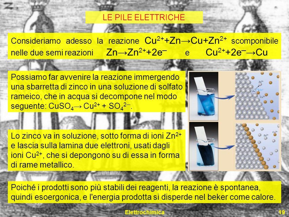 Elettrochimica19 LE PILE ELETTRICHE Consideriamo adesso la reazione Cu 2+ +ZnCu+Zn 2+ scomponibile nelle due semi reazioni ZnZn 2+ +2e e Cu 2+ +2e Cu