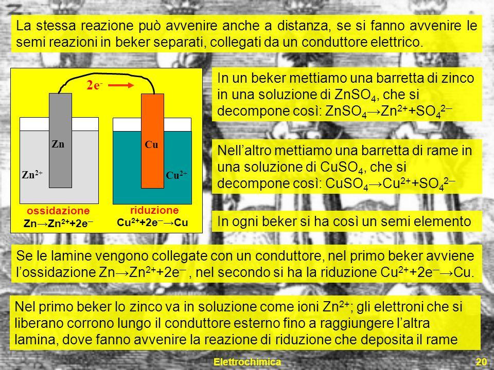 Elettrochimica20 La stessa reazione può avvenire anche a distanza, se si fanno avvenire le semi reazioni in beker separati, collegati da un conduttore