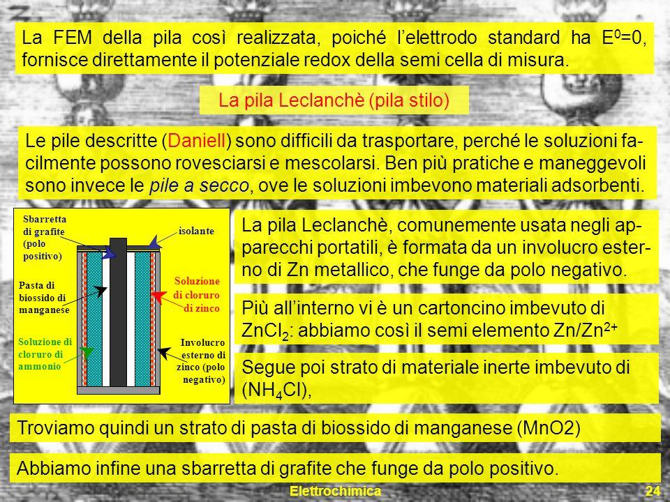 Elettrochimica24 La FEM della pila così realizzata, poiché lelettrodo standard ha E 0 =0, fornisce direttamente il potenziale redox della semi cella d