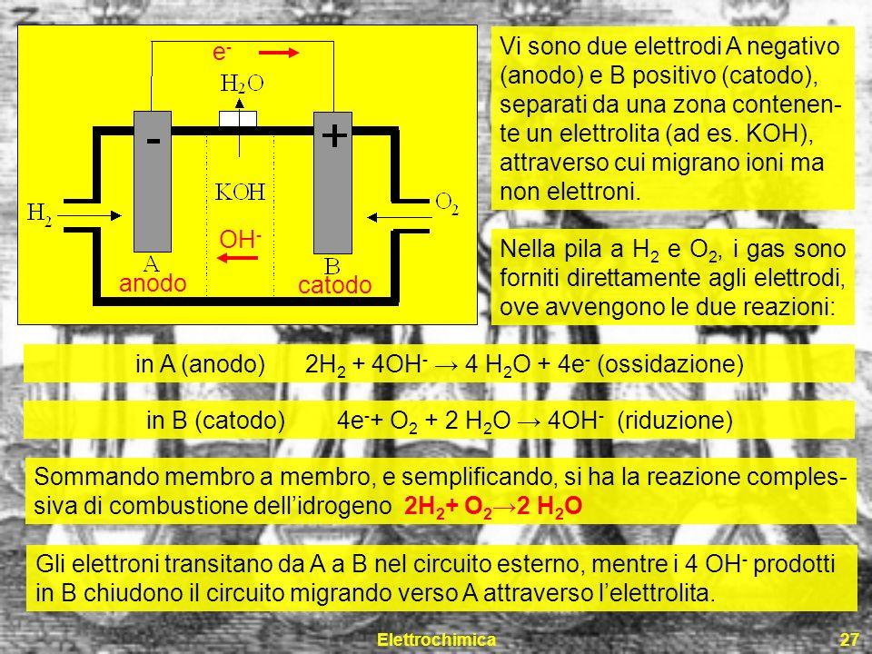 Elettrochimica27 anodo catodo Vi sono due elettrodi A negativo (anodo) e B positivo (catodo), separati da una zona contenen- te un elettrolita (ad es.