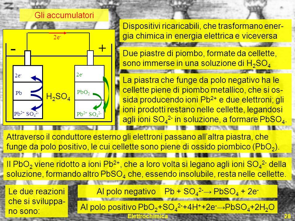 Elettrochimica28 Gli accumulatori Dispositivi ricaricabili, che trasformano ener- gia chimica in energia elettrica e viceversa 2e - Pb Pb 2+ SO 4 2- 2