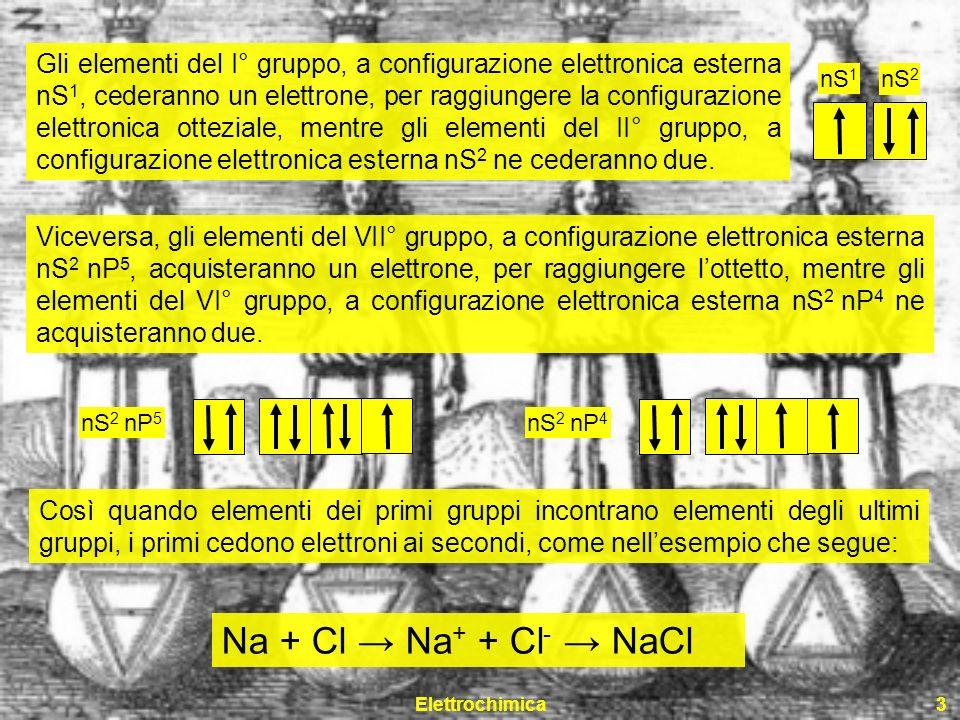 Elettrochimica3 Gli elementi del I° gruppo, a configurazione elettronica esterna nS 1, cederanno un elettrone, per raggiungere la configurazione elett