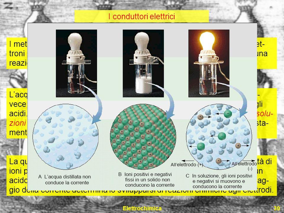Elettrochimica30 I conduttori elettrici I metalli conducono la corrente elettrica grazie al movimento dei loro elet- troni più esterni. Il passaggio d