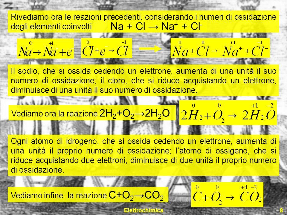 Elettrochimica8 Rivediamo ora le reazioni precedenti, considerando i numeri di ossidazione degli elementi coinvolti Na + Cl Na + + Cl - Il sodio, che