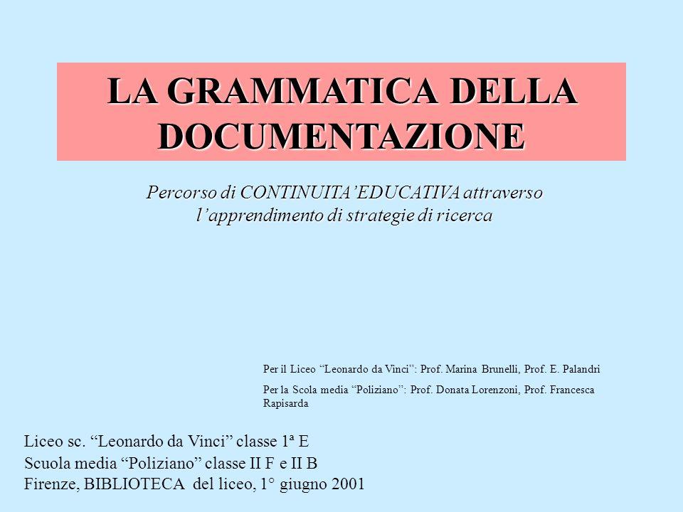 LA GRAMMATICA DELLA DOCUMENTAZIONE Percorso di CONTINUITA EDUCATIVA attraverso lapprendimento di strategie di ricerca Liceo sc. Leonardo da Vinci clas