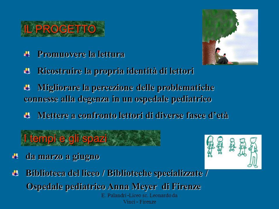 E. Palandri -Liceo sc.