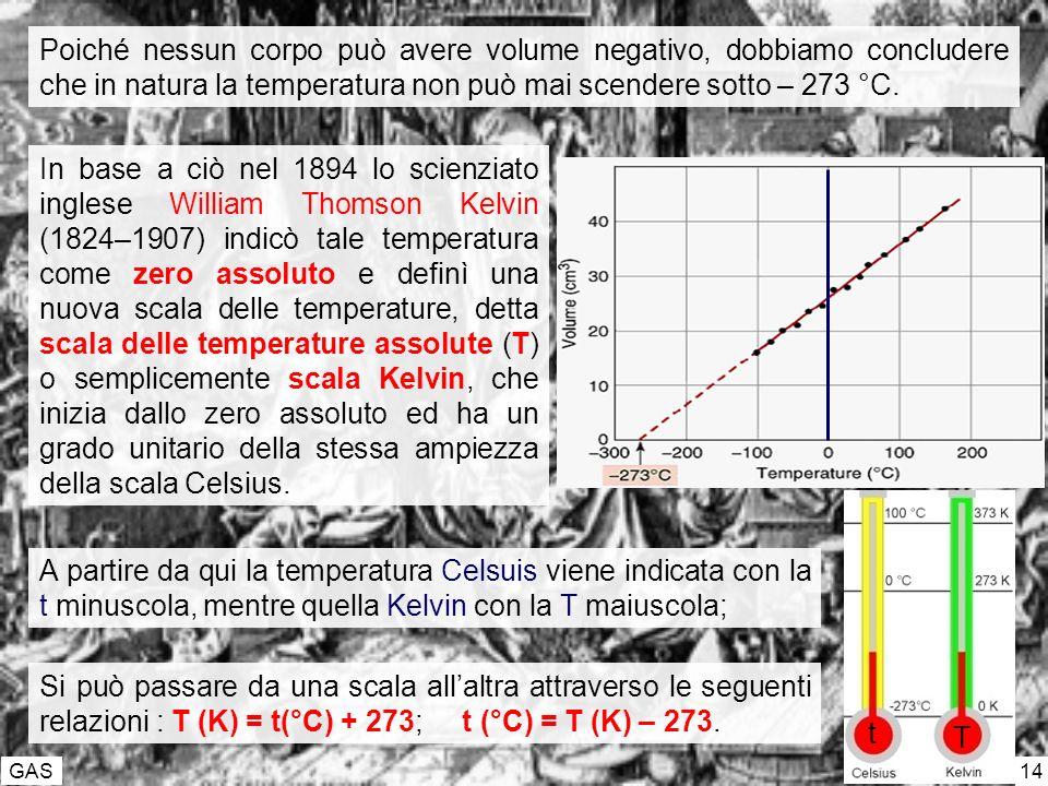 GAS 14 Poiché nessun corpo può avere volume negativo, dobbiamo concludere che in natura la temperatura non può mai scendere sotto – 273 °C. In base a