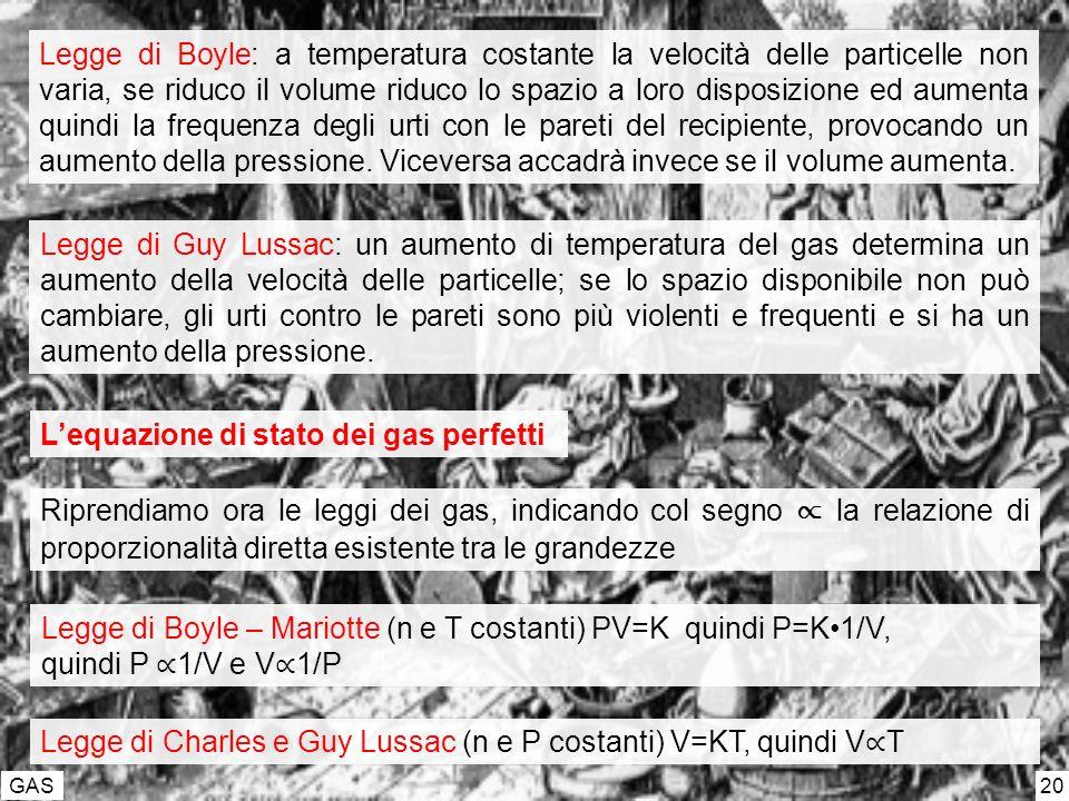 GAS 20 Legge di Guy Lussac: un aumento di temperatura del gas determina un aumento della velocità delle particelle; se lo spazio disponibile non può c