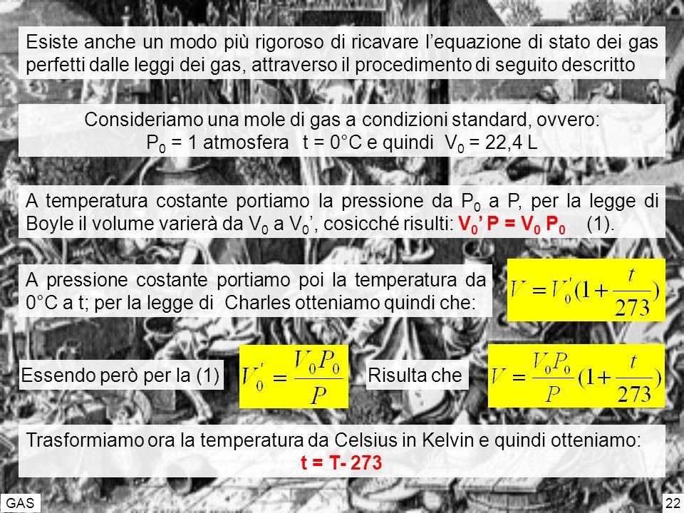 GAS 22 Esiste anche un modo più rigoroso di ricavare lequazione di stato dei gas perfetti dalle leggi dei gas, attraverso il procedimento di seguito descritto Consideriamo una mole di gas a condizioni standard, ovvero: P 0 = 1 atmosfera t = 0°C e quindi V 0 = 22,4 L A temperatura costante portiamo la pressione da P 0 a P, per la legge di Boyle il volume varierà da V 0 a V 0, cosicché risulti: V 0 P = V 0 P 0 (1).
