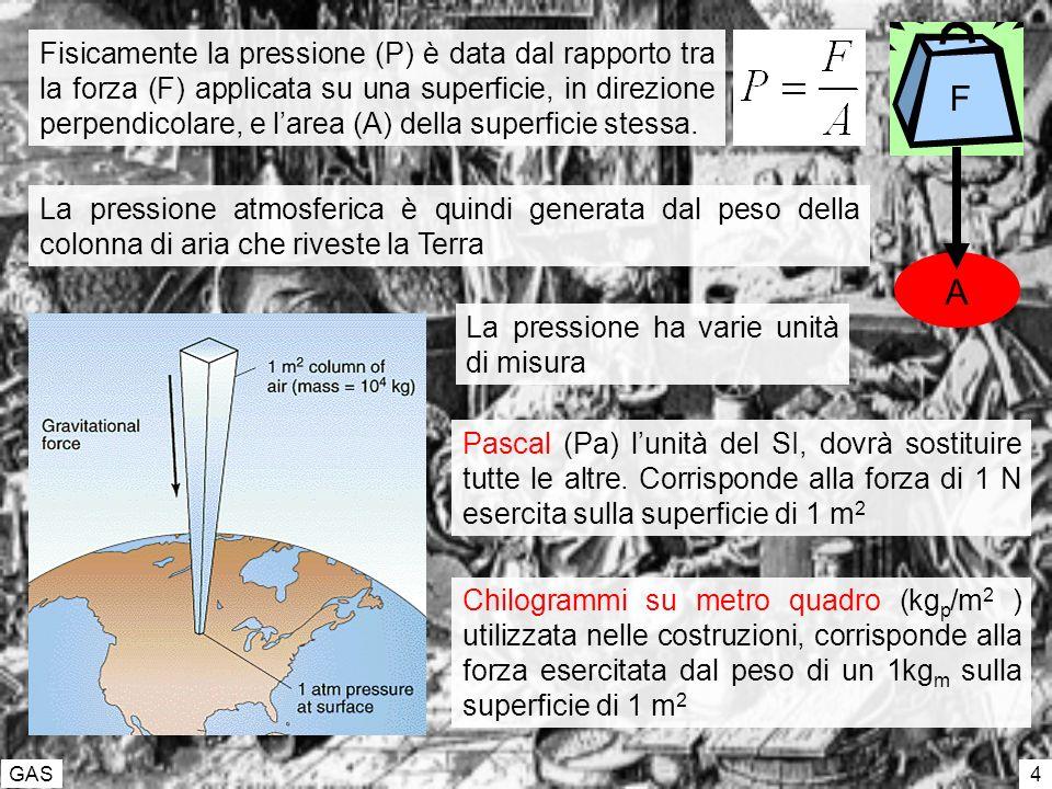 GAS 4 Fisicamente la pressione (P) è data dal rapporto tra la forza (F) applicata su una superficie, in direzione perpendicolare, e larea (A) della superficie stessa.