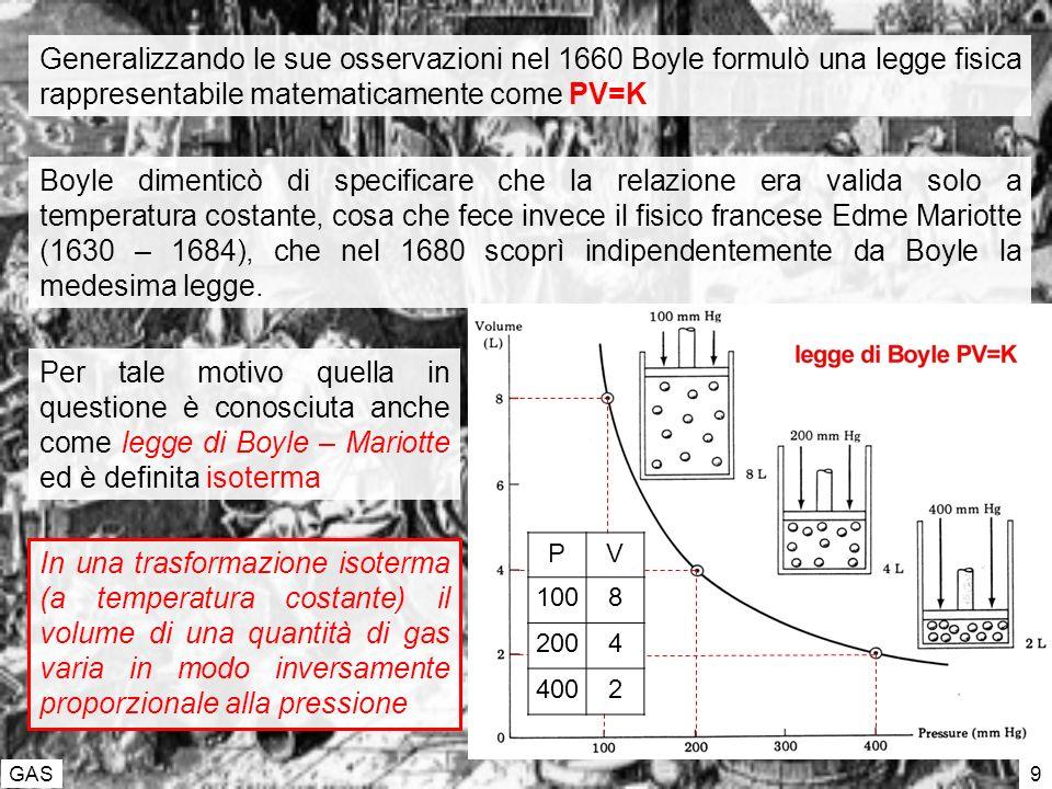 GAS 9 PV 1008 2004 4002 Generalizzando le sue osservazioni nel 1660 Boyle formulò una legge fisica rappresentabile matematicamente come PV=K Boyle dimenticò di specificare che la relazione era valida solo a temperatura costante, cosa che fece invece il fisico francese Edme Mariotte (1630 – 1684), che nel 1680 scoprì indipendentemente da Boyle la medesima legge.