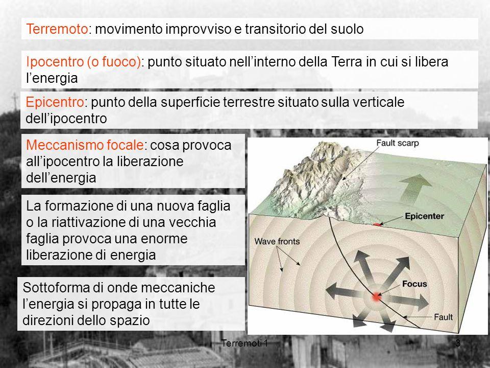 3 Terremoto: movimento improvviso e transitorio del suolo Ipocentro (o fuoco): punto situato nellinterno della Terra in cui si libera lenergia Epicent