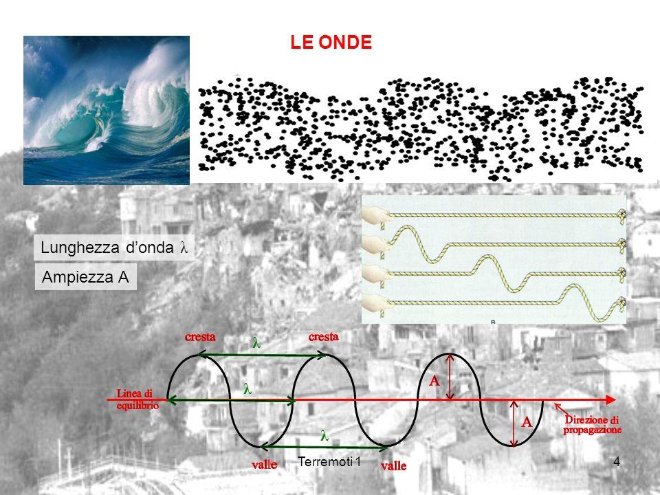 Terremoti 15 periodo T: intervallo di tempo in cui londa compie unoscillazione completa frequenza f: numero di oscillazioni complete che londa compie in una secondo.